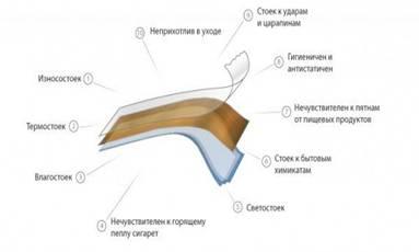 C:\Users\user\YandexDisk\Переоборудование авто\Комплектующие\Пластик\слопласт.jpg